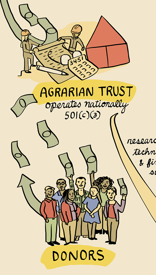 cartoony illustration of money flying from donors' hands into construction workers zone with a giant calculator and eyeglasses